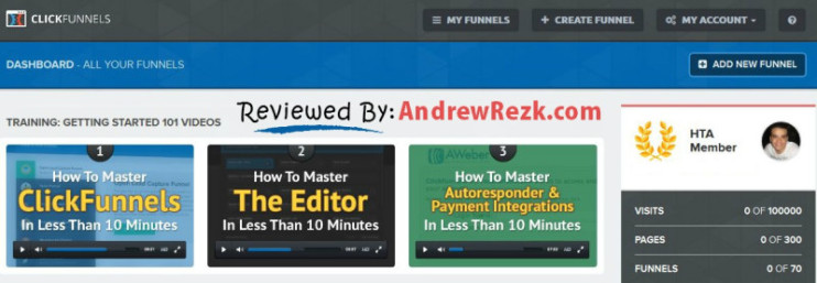 Clickfunnels Members area